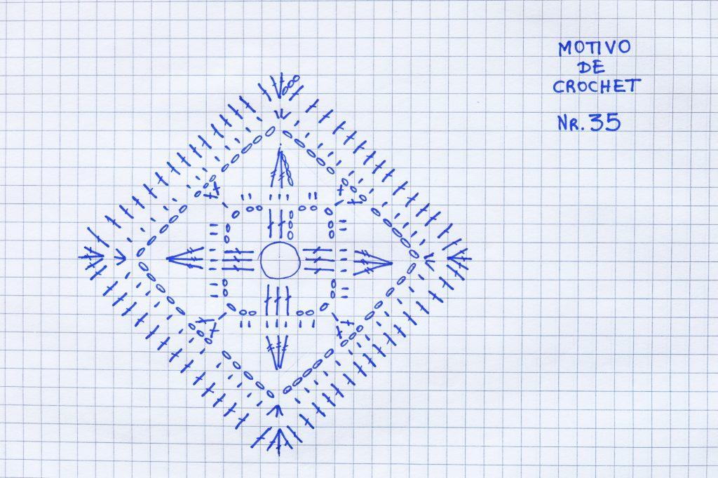 Patrón o pattern del motivo de Crochet